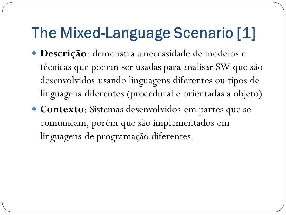 The Mixed-Language Scenario [1]